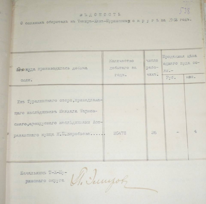 Документ, удостоверяющий принадлежность Туралинского озера наследникам шамхала Шамсутдина Тарковского